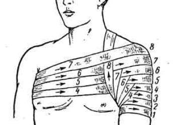 Колосовидная повязка на плечевой сустав: как использовать