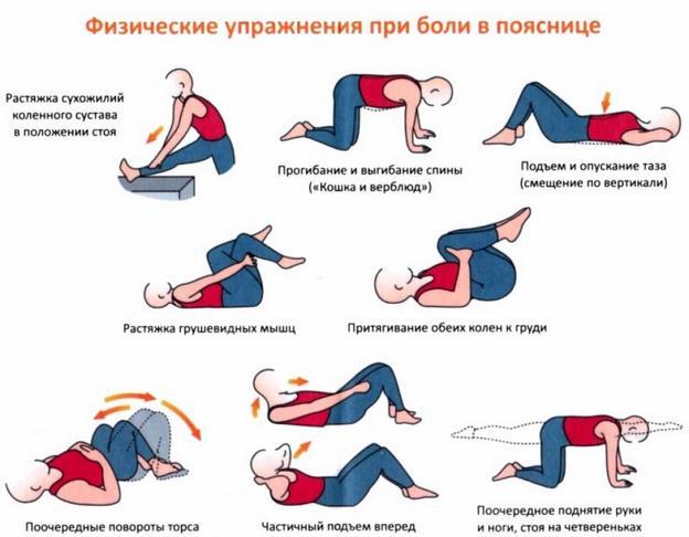 Упражнения при поясничной боли