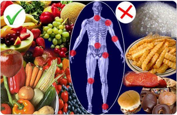 Питание при хрусте в суставах
