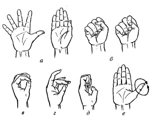 Деформирующий артроз кисти рук и его лечение народными средствами