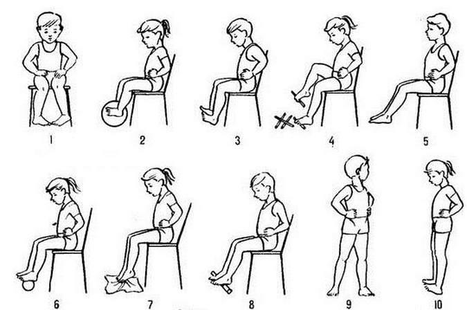 Упражнения при вальгусной деформации