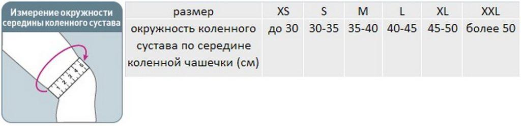 Размер бандажей