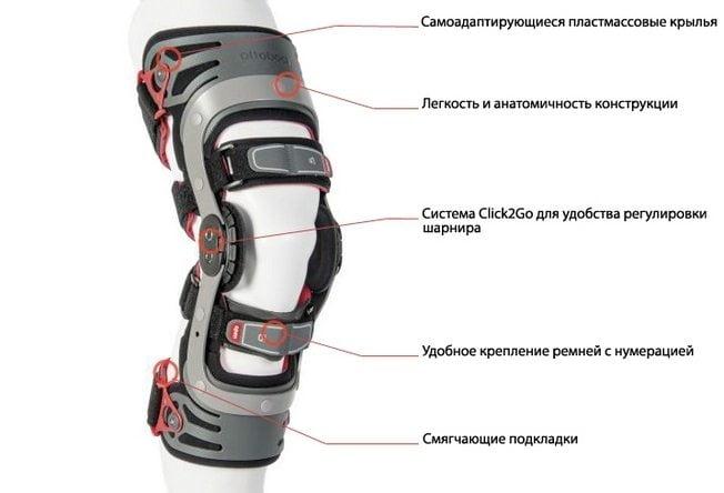 Разъемный коленный ортез