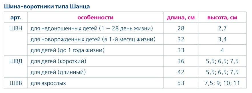 Размер воротника Шанца для новорожденных