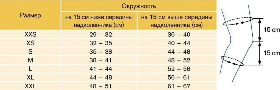 Размеры наколенников