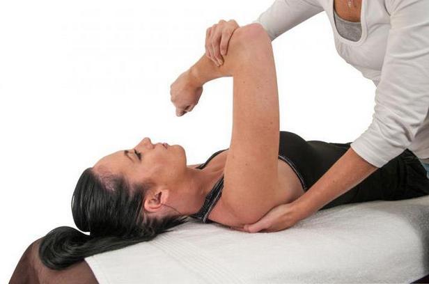 Изображение - Медикаментозное лечение плексита плечевого сустава Pleksit-plechevogo-sustava-kak-lechit