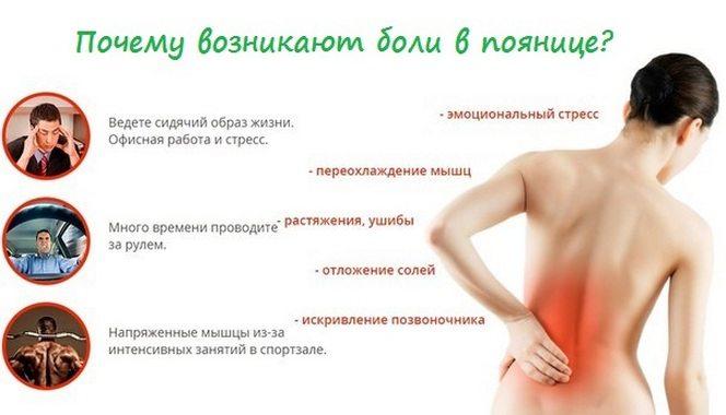 Причины поясничной боли
