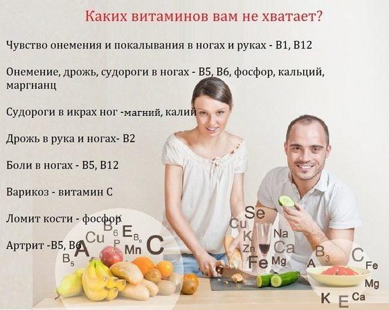 Каких витаминов вам не хватает