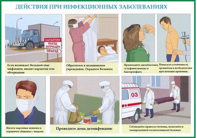 Что делать при инфекционных заболеваниях