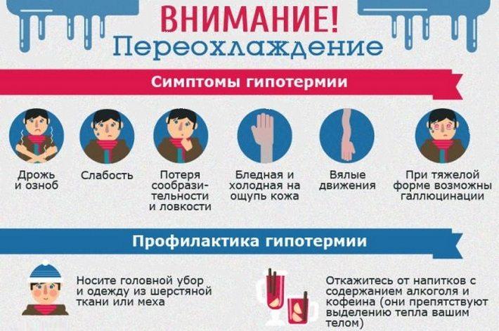 Симптомы переохлаждения