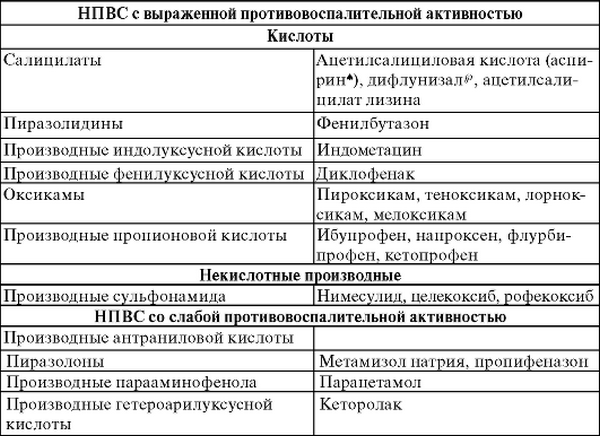 Изображение - Артрит боли в суставах и мышцах Ukoly-v-koleno-pri-artroze