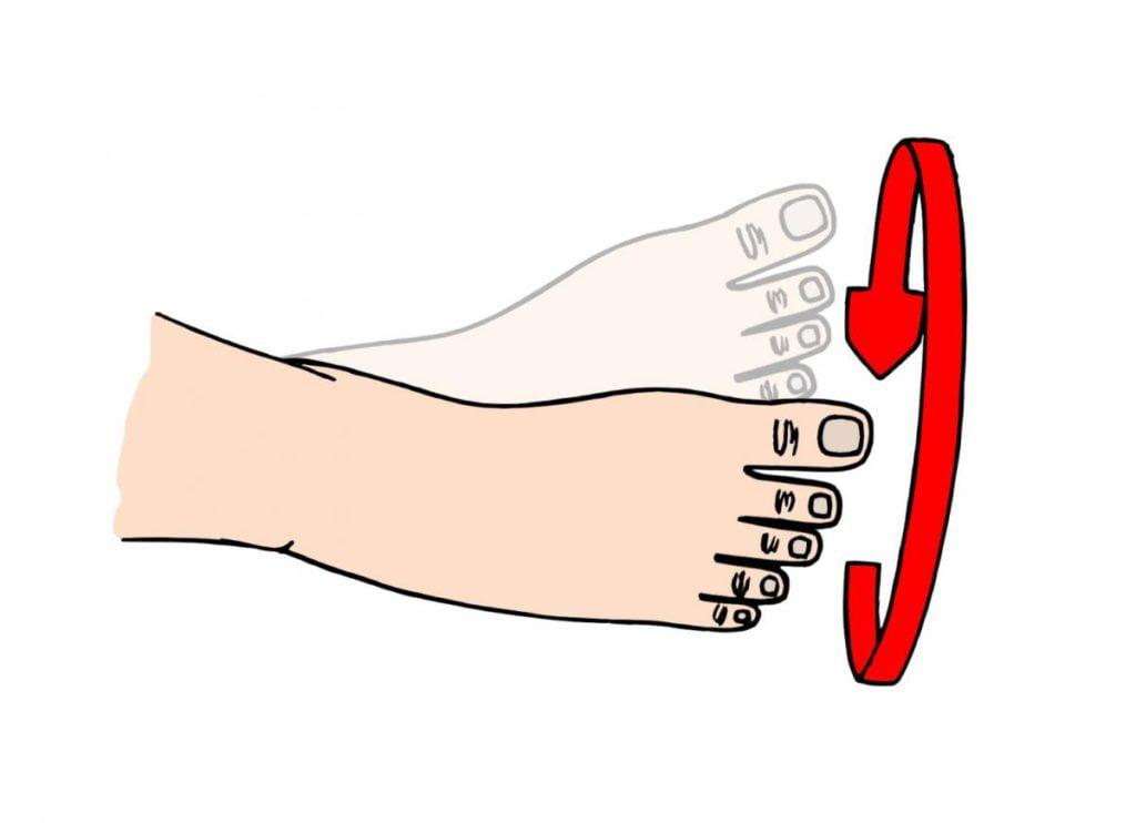 Реабилитация после протезирования коленного сустава упражнения