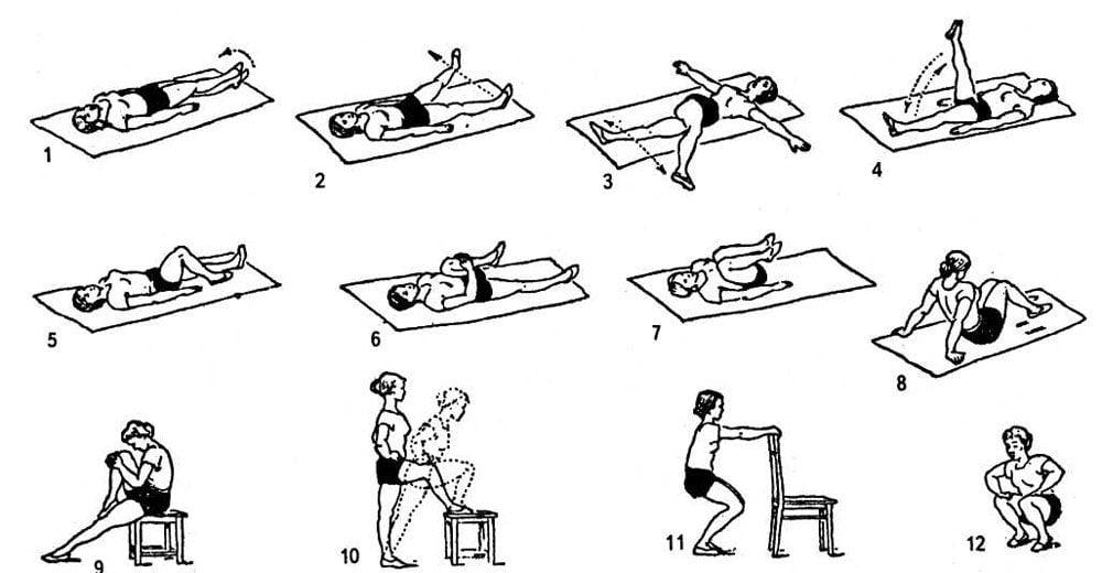 Как проводится замена коленного сустава - подготовка и сам процесс