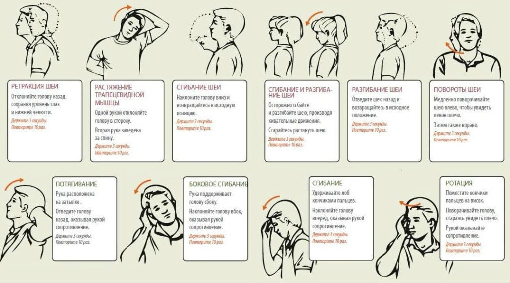 Дорсопатия – что это такое? Что такое дорсопатия шейного, грудного, поясничного отдела позвоночника