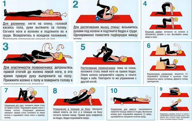 Упражнения для снятия в пояснице thumbnail