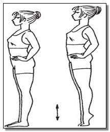 Гонартроз коленного сустава 3 степени. Лечение без операции народными средствами, лазером, по методике Бубновского, операция