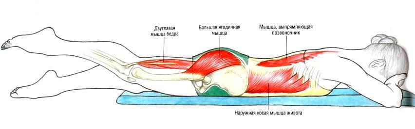 Изображение - Тазобедренный сустав лечение упражнения SAM_4878