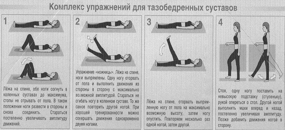 Как поставить на место тазобедренный сустав