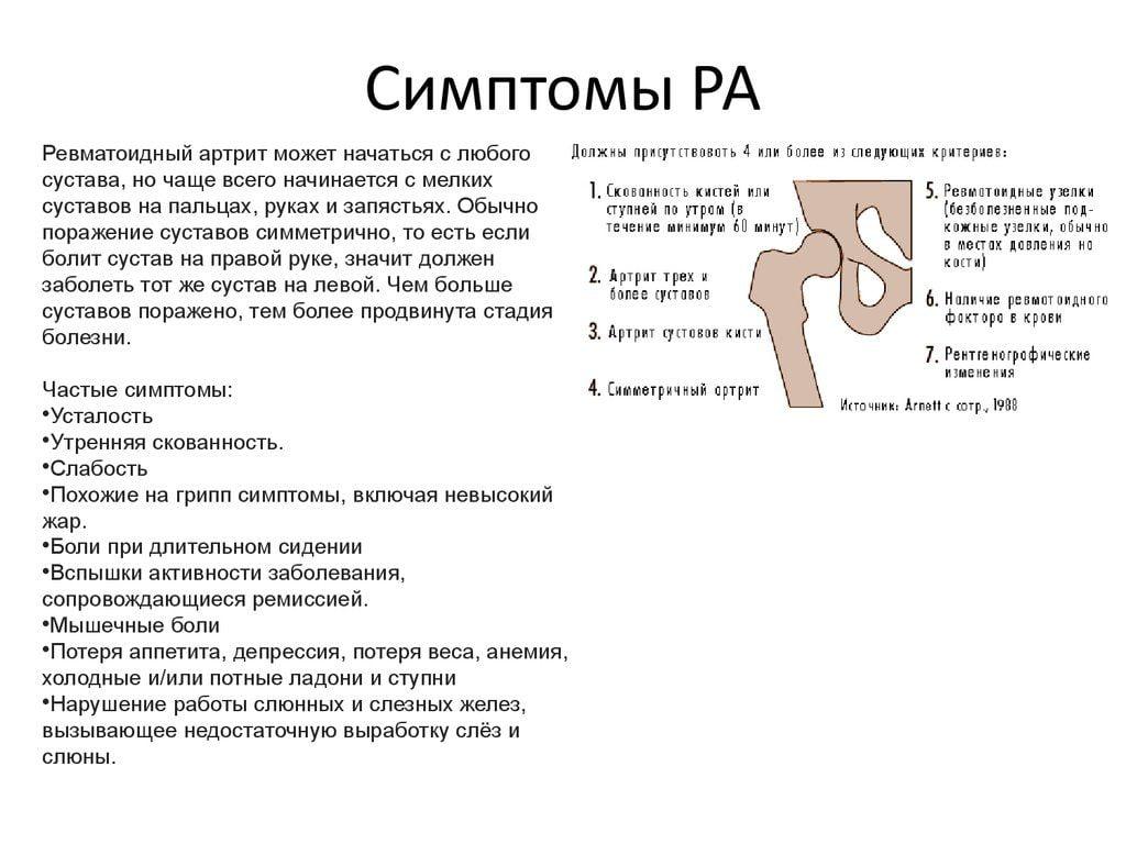 Реактивный и ревматоидный артрит в психосоматике