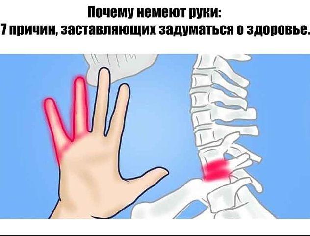 Немеют пальцы на руках ночью причина