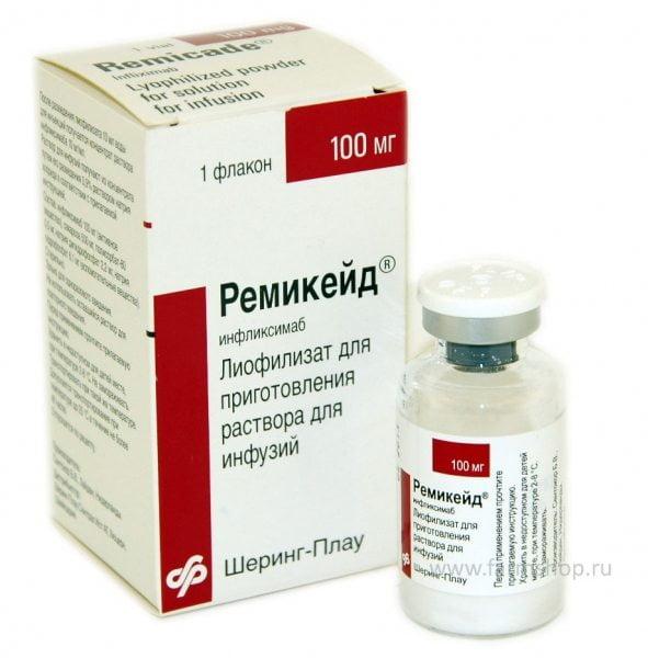 Препараты для лечения ревматоидного артрита