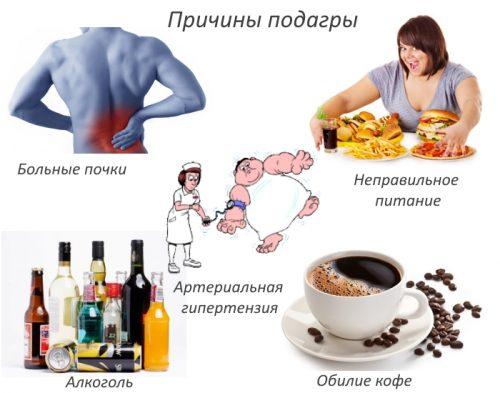 Капустная диета при подагре