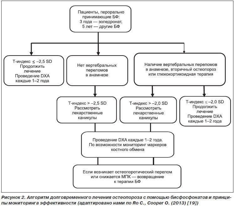 Препарат Форстео дорогое но эффективное лечение остеопороза