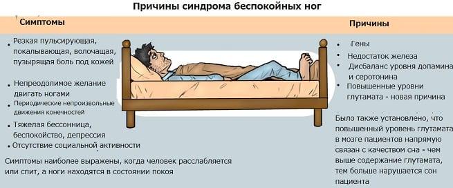 Изображение - Крутят суставы ног что делать new-cause-of-restless-leg-syndrome