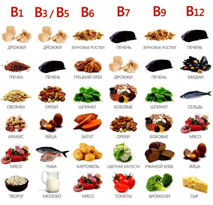 Что можно и что нельзя есть при артрозе суставов — правила питания. Нужен ли кальций при артрозе